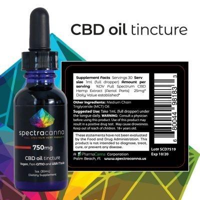 SpectraCanna Full Spectrum CBD Oil 750mg