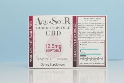 AQUASOL RX | Liquid Structure™ CBD 12.5mg Softgels (Blister Pack of 10) - Case of 12
