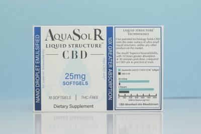 AQUASOL RX   Liquid Structure™ CBD 25mg Softgels (Blister Pack of 10) - Case of 12